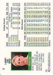 thumbnail 17 - 1991-92 Hoops Basketball Card Pick 1-250