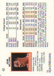 thumbnail 40 - 1991-92 Hoops Basketball (Pick Card From List 1-278) C58 5-21