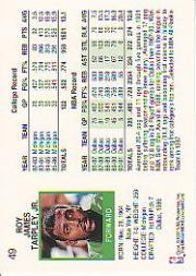 thumbnail 50 - 1991-92 Hoops Basketball (Pick Card From List 1-278) C58 5-21