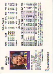 thumbnail 52 - 1991-92 Hoops Basketball (Pick Card From List 1-278) C58 5-21