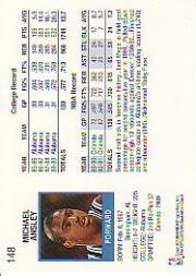 thumbnail 209 - 1991-92 Hoops Basketball (Pick Card From List 1-278) C58 5-21