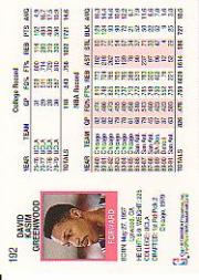 thumbnail 279 - 1991-92 Hoops Basketball (Pick Card From List 1-278) C58 5-21