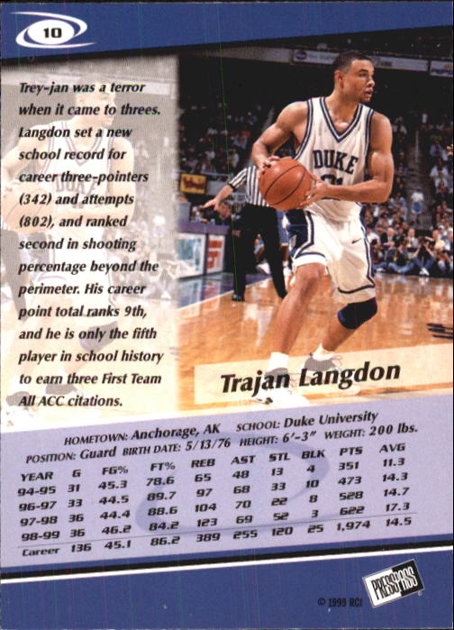 1999-Press-Pass-Basketball-Card-Pick thumbnail 19