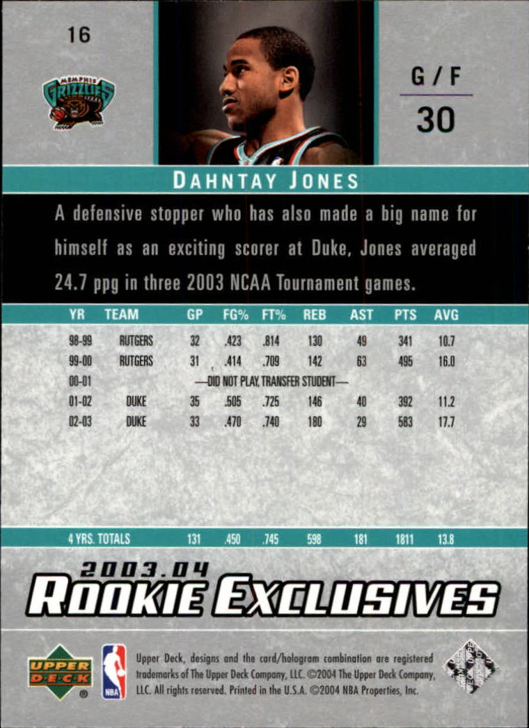 2003-04-Upper-Deck-Rookie-Exclusives-Basketball-Card-Pick thumbnail 28