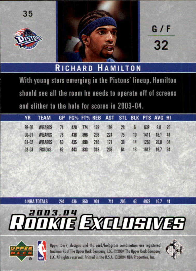 2003-04-Upper-Deck-Rookie-Exclusives-Basketball-Card-Pick thumbnail 64