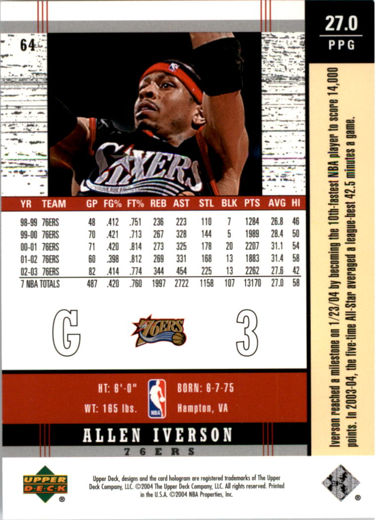 2003-04-Upper-Deck-Legends-Basketball-Cards-Pick-From-List thumbnail 127