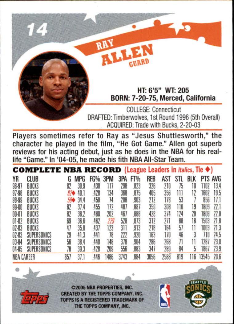 2005-06-Topps-Basketball-Cards-Base-Set-Pick-From-List thumbnail 29