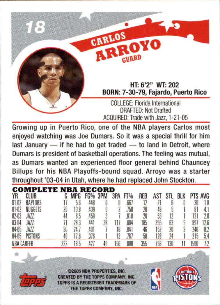 2005-06-Topps-Basketball-Cards-Base-Set-Pick-From-List thumbnail 37