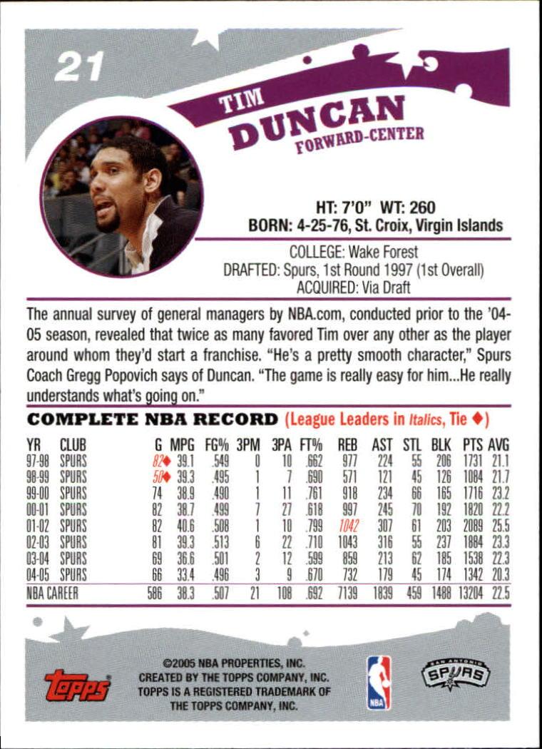 2005-06-Topps-Basketball-Cards-Base-Set-Pick-From-List thumbnail 43