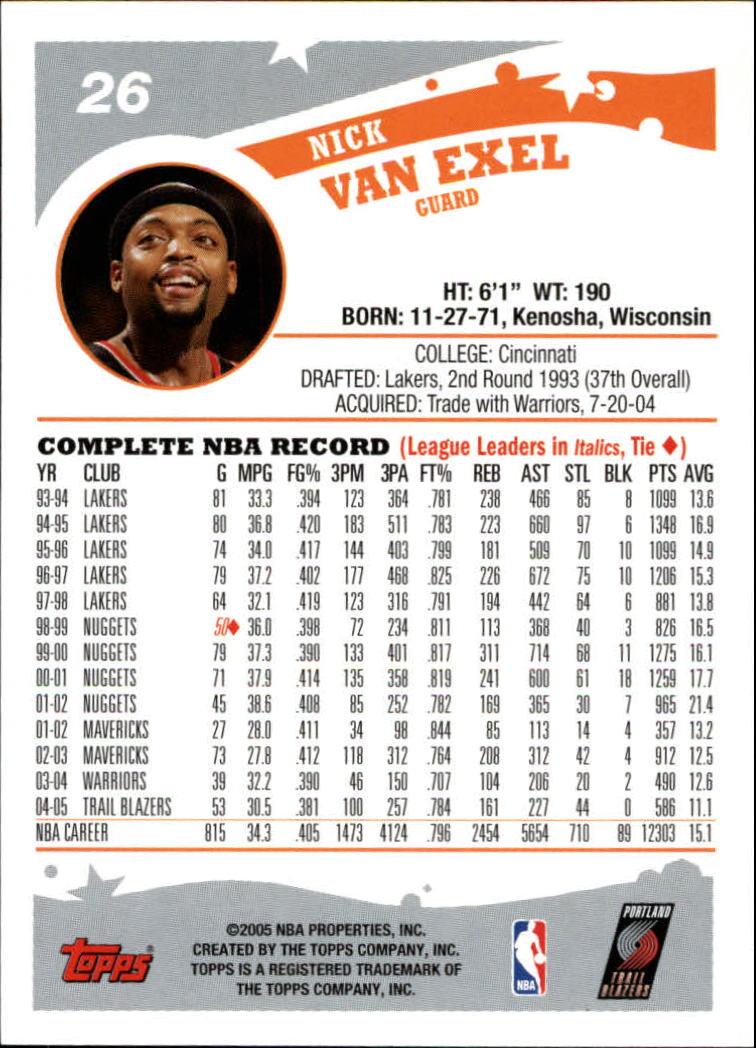 2005-06-Topps-Basketball-Cards-Base-Set-Pick-From-List thumbnail 53