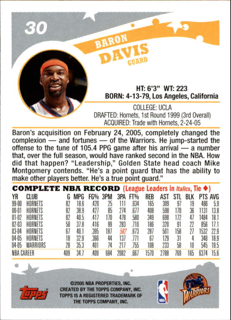 2005-06-Topps-Basketball-Cards-Base-Set-Pick-From-List thumbnail 61