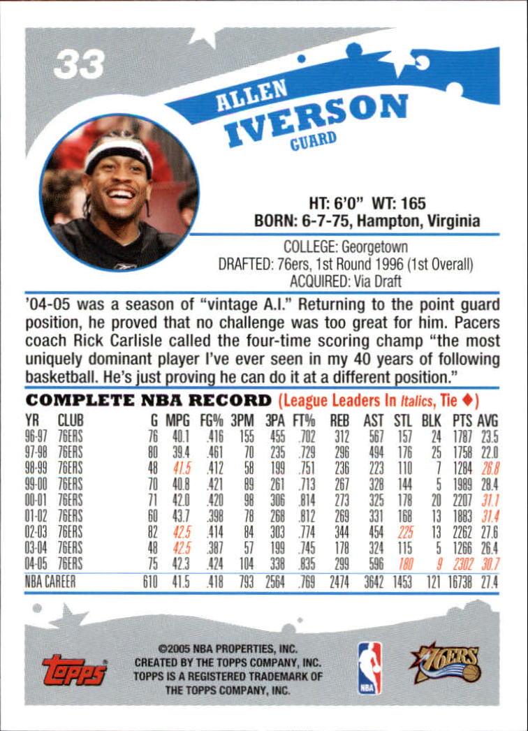 2005-06-Topps-Basketball-Cards-Base-Set-Pick-From-List thumbnail 67