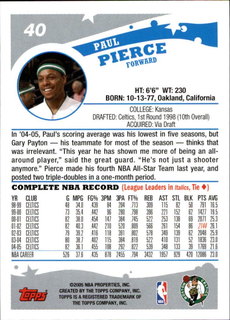 2005-06-Topps-Basketball-Cards-Base-Set-Pick-From-List thumbnail 81