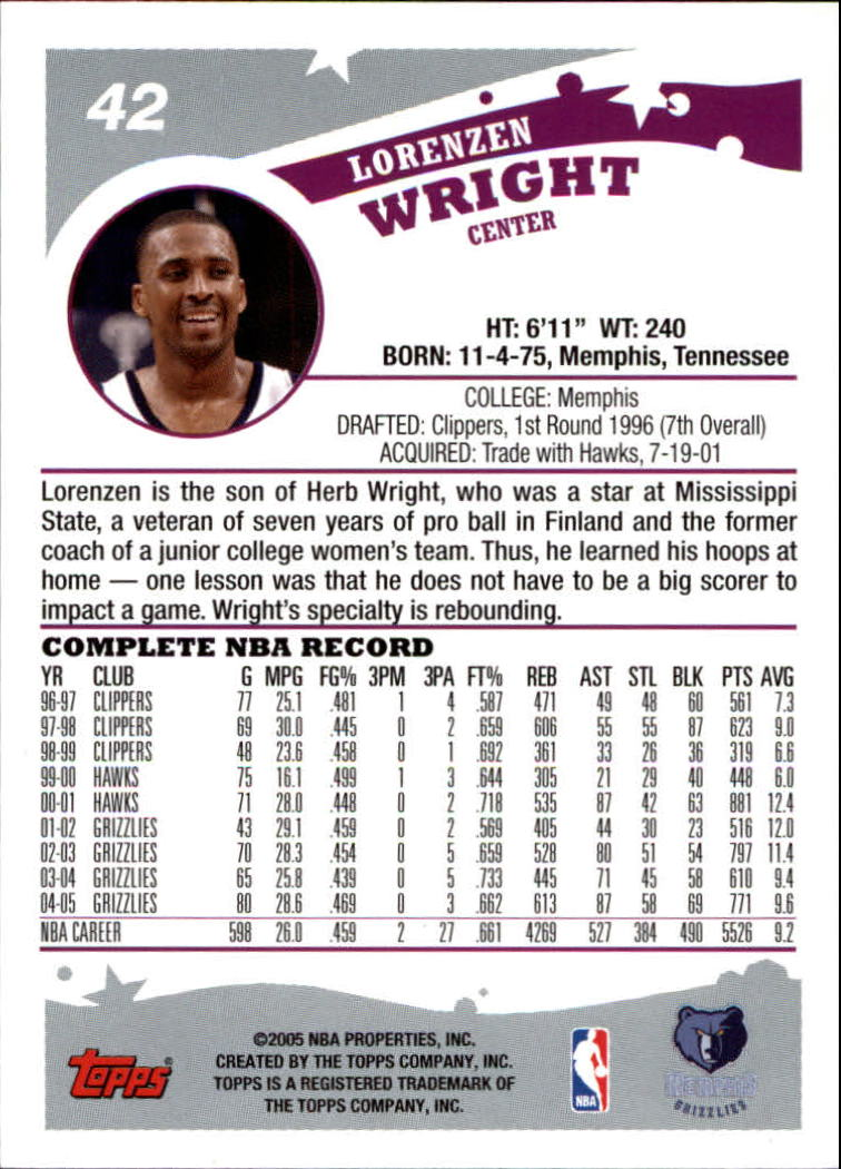 2005-06-Topps-Basketball-Cards-Base-Set-Pick-From-List thumbnail 85