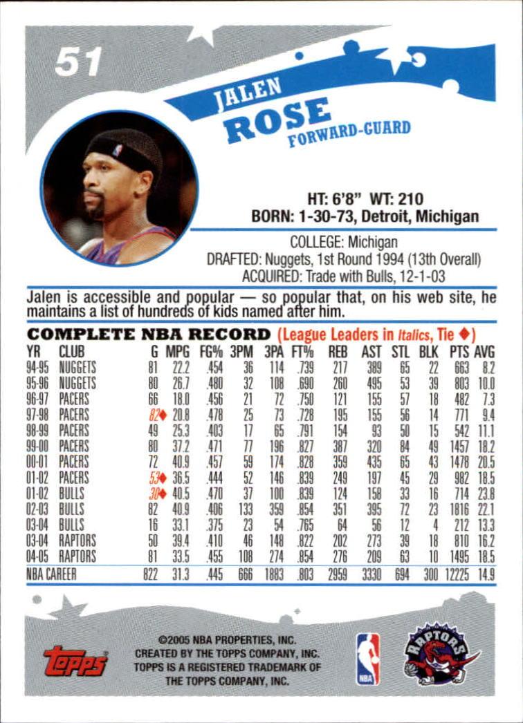 2005-06-Topps-Basketball-Cards-Base-Set-Pick-From-List thumbnail 103