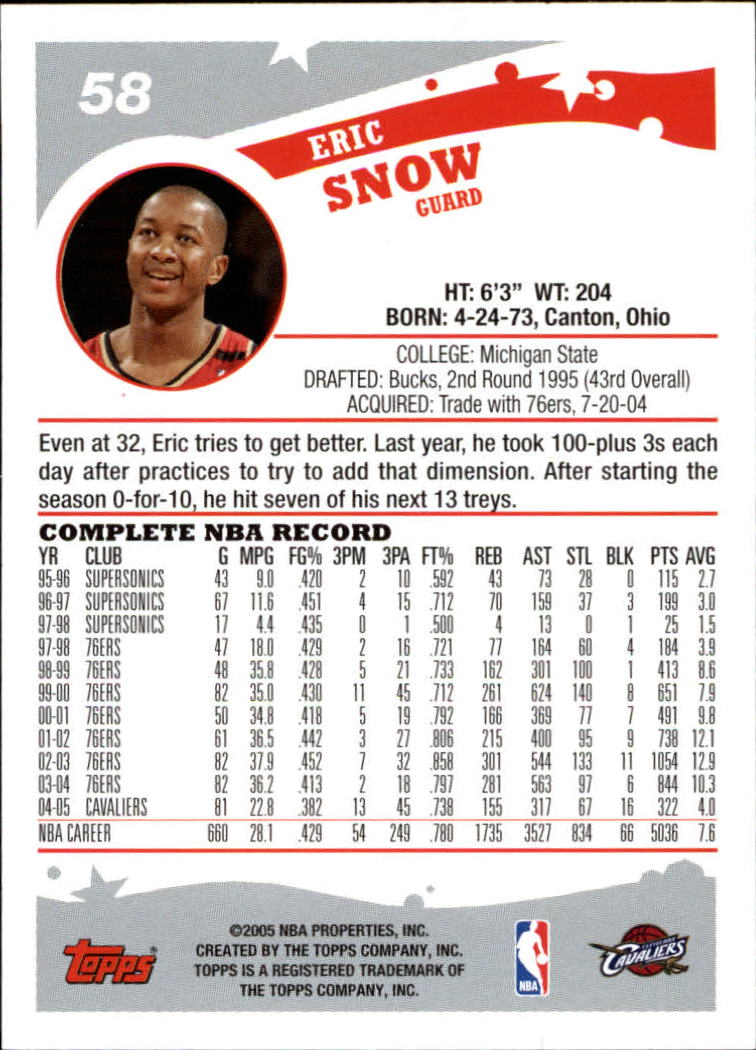 2005-06-Topps-Basketball-Cards-Base-Set-Pick-From-List thumbnail 117