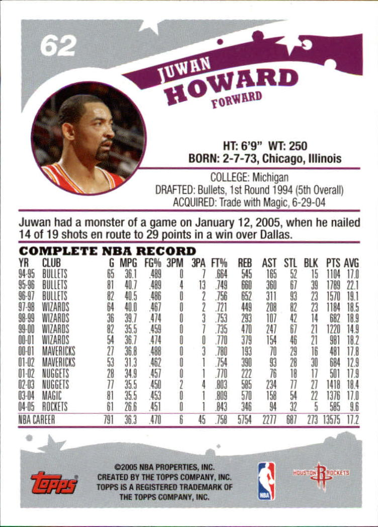 2005-06-Topps-Basketball-Cards-Base-Set-Pick-From-List thumbnail 125