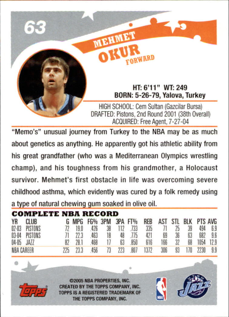 2005-06-Topps-Basketball-Cards-Base-Set-Pick-From-List thumbnail 127