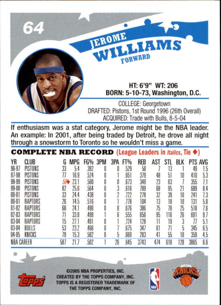 2005-06-Topps-Basketball-Cards-Base-Set-Pick-From-List thumbnail 129