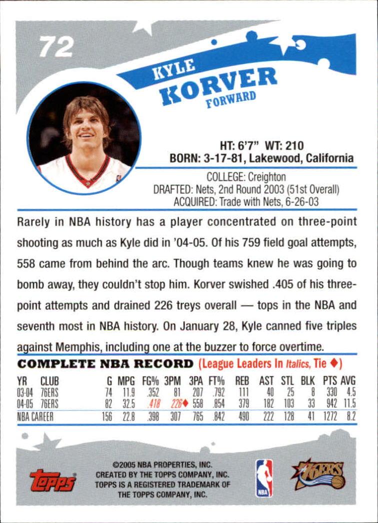 2005-06-Topps-Basketball-Cards-Base-Set-Pick-From-List thumbnail 143