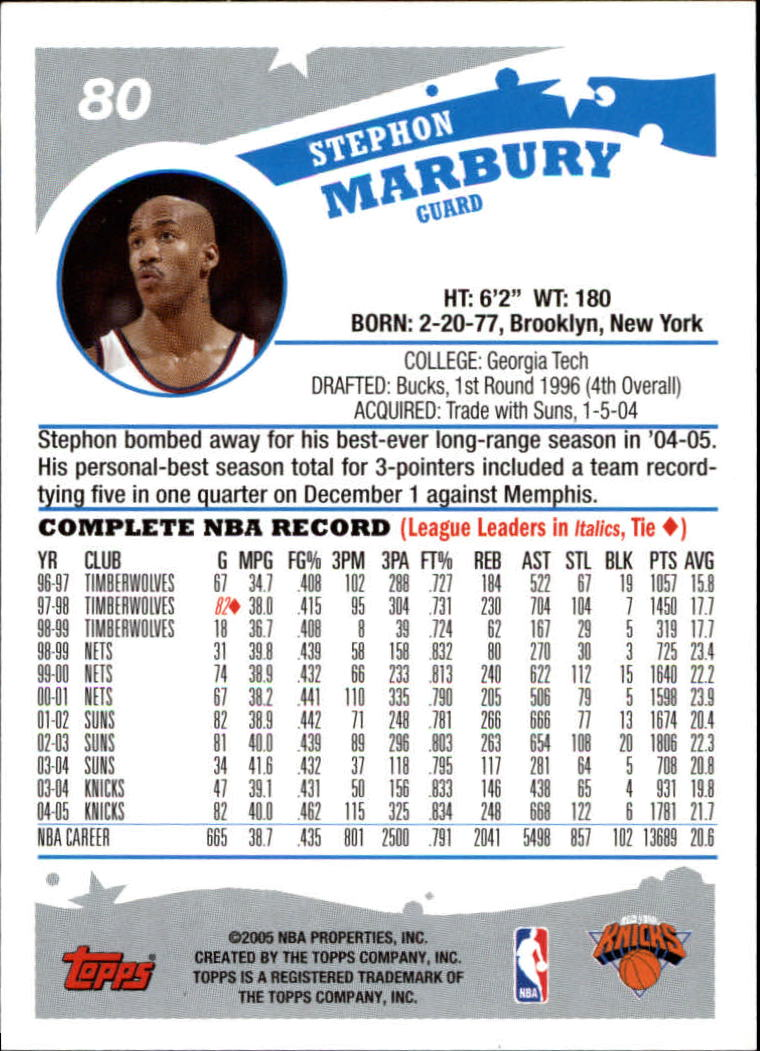 2005-06-Topps-Basketball-Cards-Base-Set-Pick-From-List thumbnail 159