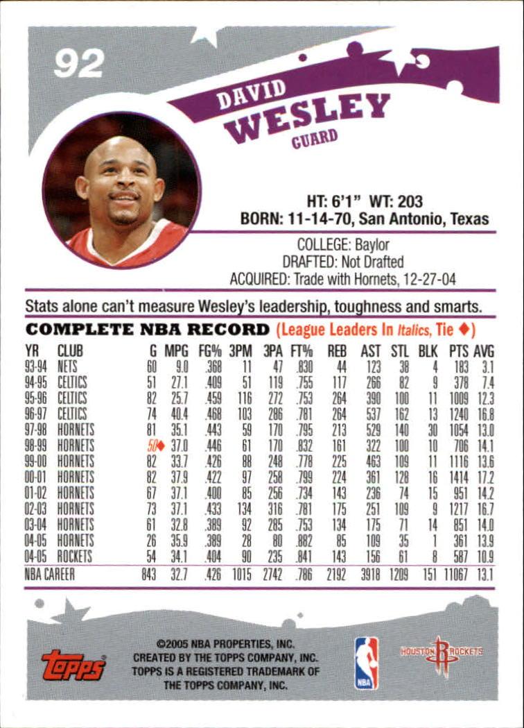 2005-06-Topps-Basketball-Cards-Base-Set-Pick-From-List thumbnail 183