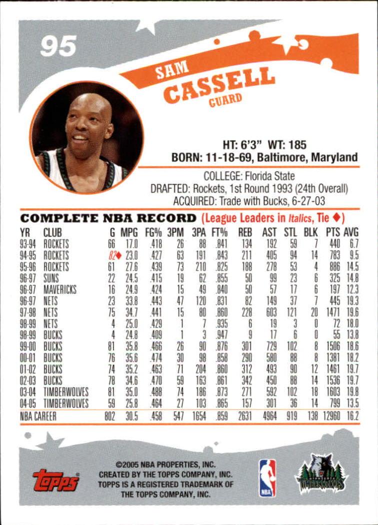 2005-06-Topps-Basketball-Cards-Base-Set-Pick-From-List thumbnail 189