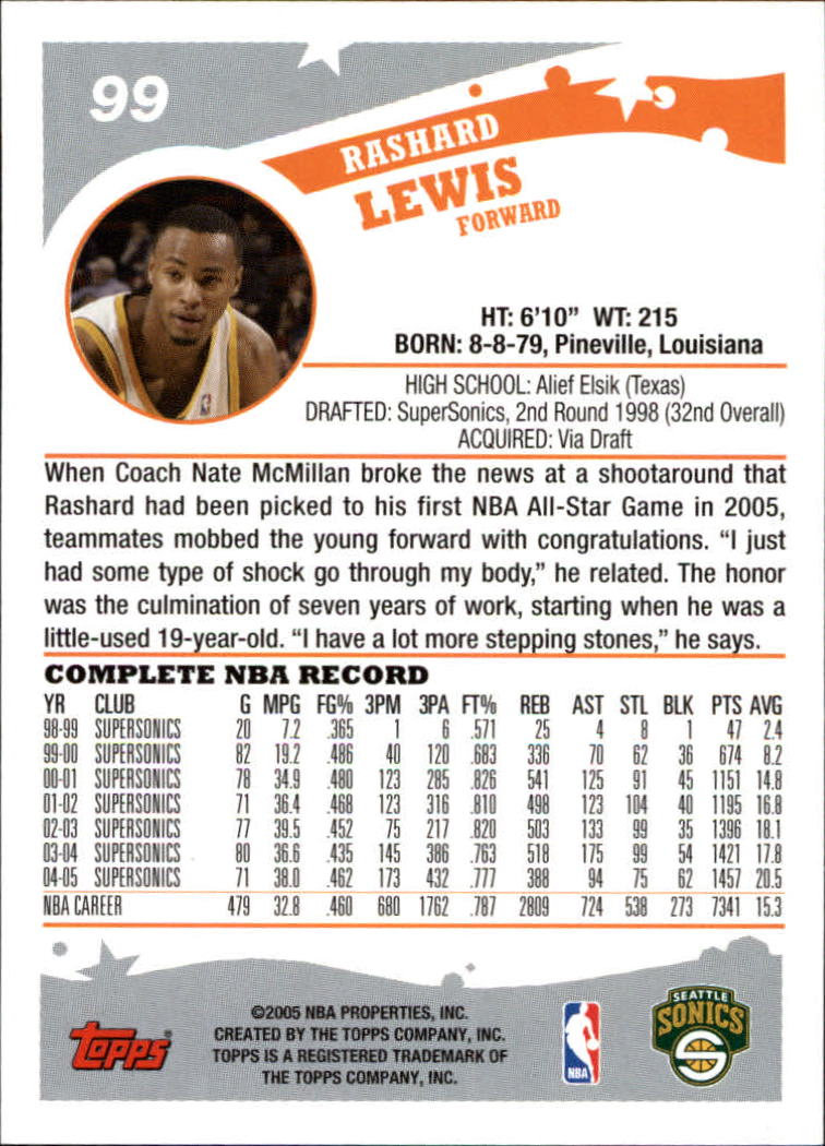 2005-06-Topps-Basketball-Cards-Base-Set-Pick-From-List thumbnail 197