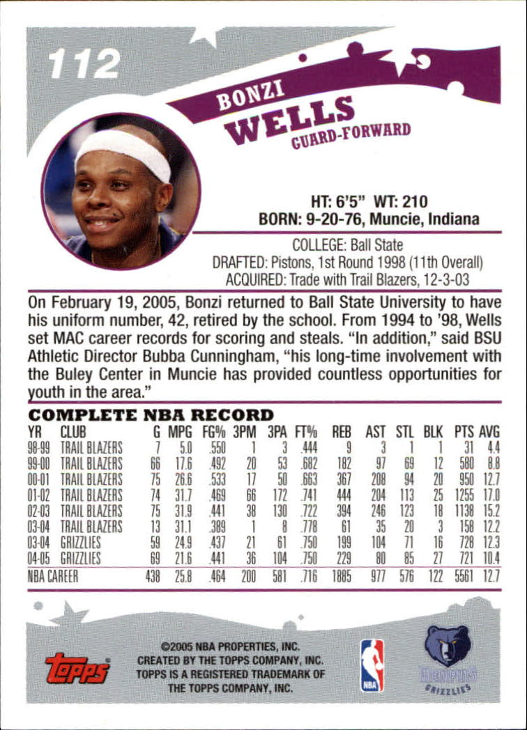 2005-06-Topps-Basketball-Cards-Base-Set-Pick-From-List thumbnail 223