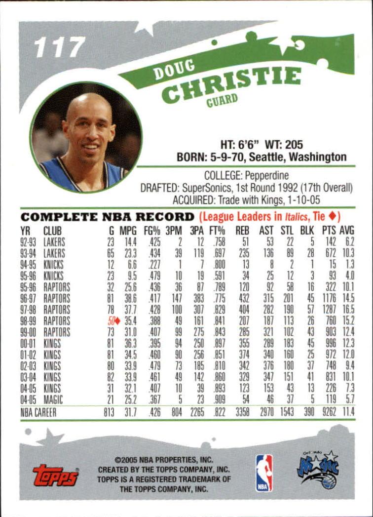2005-06-Topps-Basketball-Cards-Base-Set-Pick-From-List thumbnail 233