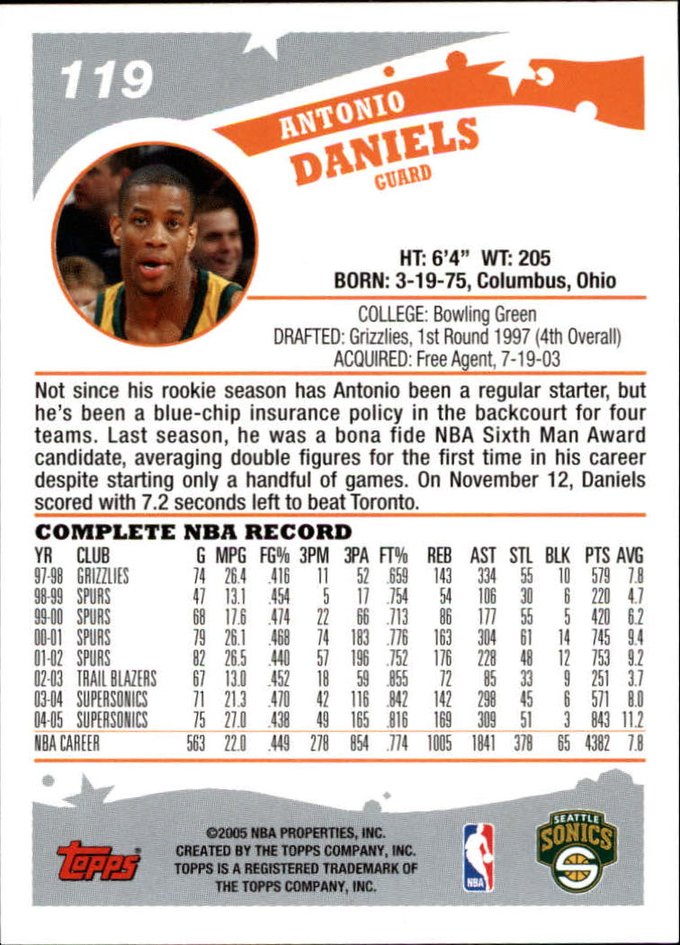 2005-06-Topps-Basketball-Cards-Base-Set-Pick-From-List thumbnail 237