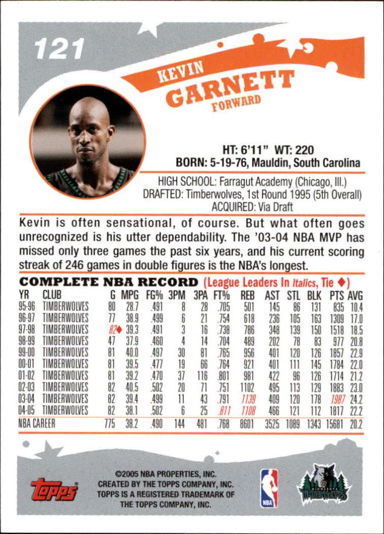 2005-06-Topps-Basketball-Cards-Base-Set-Pick-From-List thumbnail 241