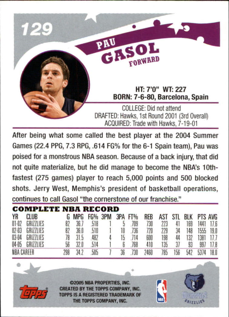 2005-06-Topps-Basketball-Cards-Base-Set-Pick-From-List thumbnail 257
