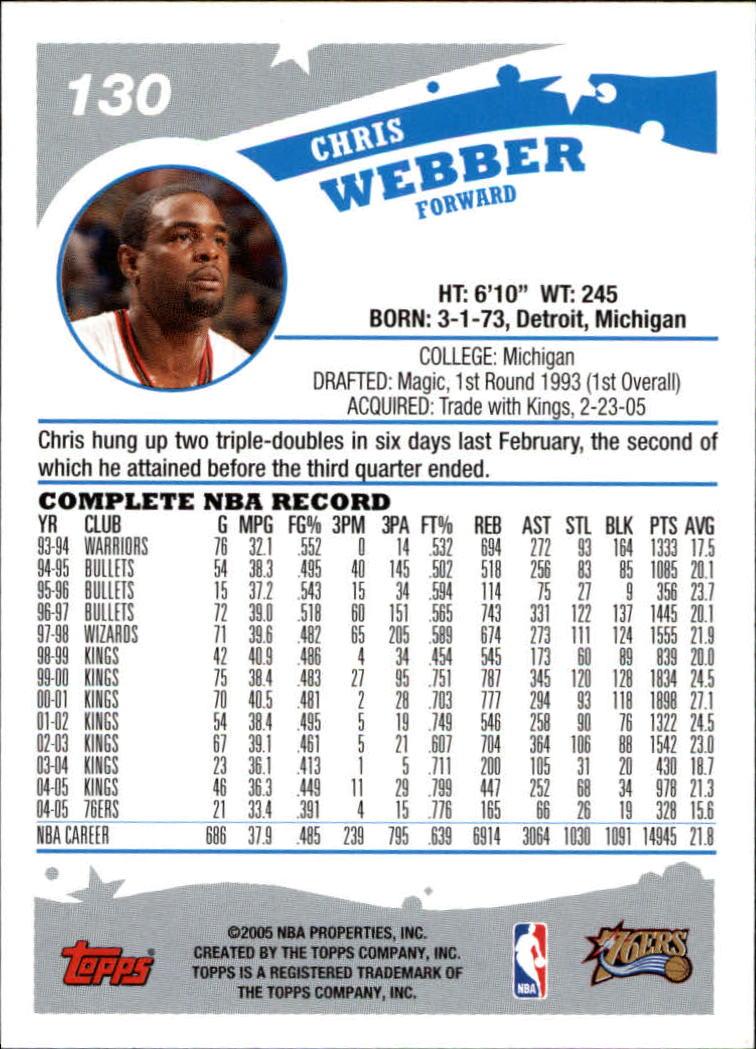 2005-06-Topps-Basketball-Cards-Base-Set-Pick-From-List thumbnail 259