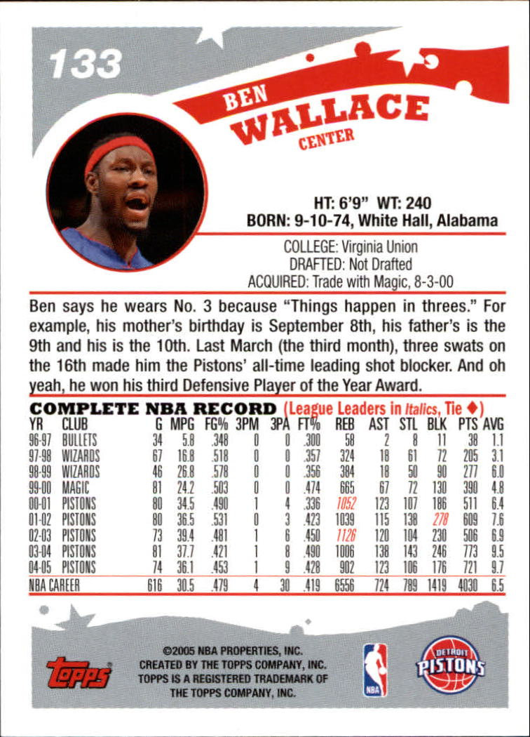 2005-06-Topps-Basketball-Cards-Base-Set-Pick-From-List thumbnail 265