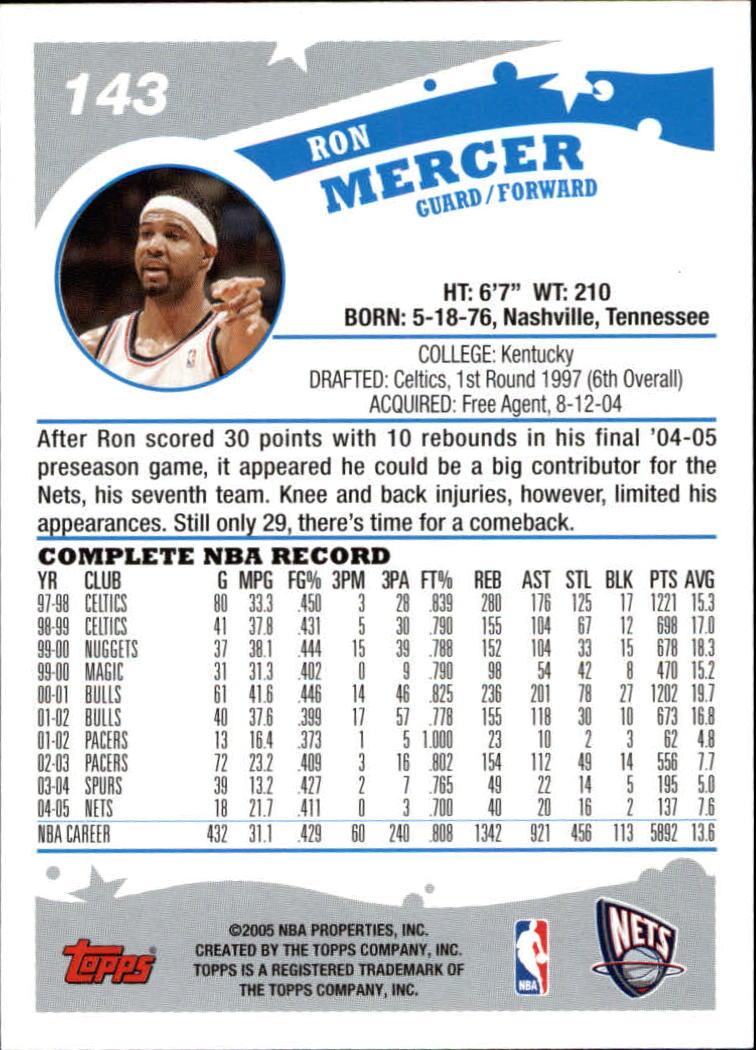 2005-06-Topps-Basketball-Cards-Base-Set-Pick-From-List thumbnail 285