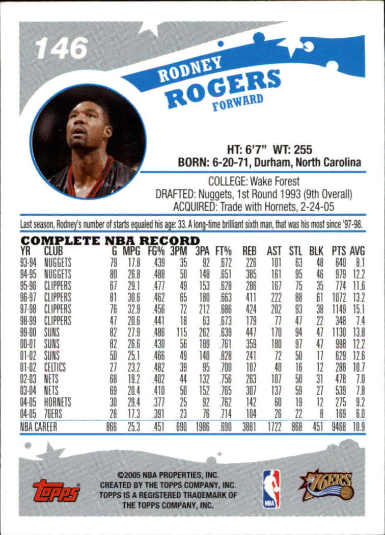2005-06-Topps-Basketball-Cards-Base-Set-Pick-From-List thumbnail 291