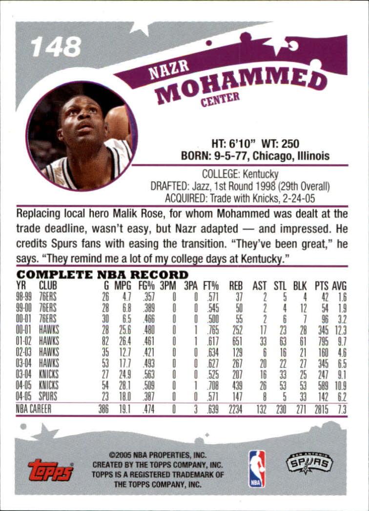 2005-06-Topps-Basketball-Cards-Base-Set-Pick-From-List thumbnail 295