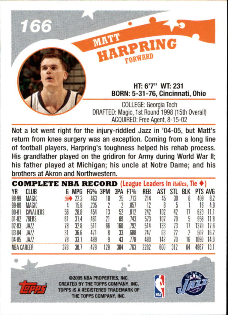 2005-06-Topps-Basketball-Cards-Base-Set-Pick-From-List thumbnail 331