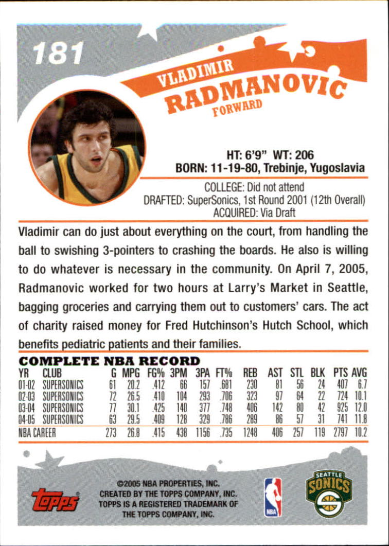2005-06-Topps-Basketball-Cards-Base-Set-Pick-From-List thumbnail 359