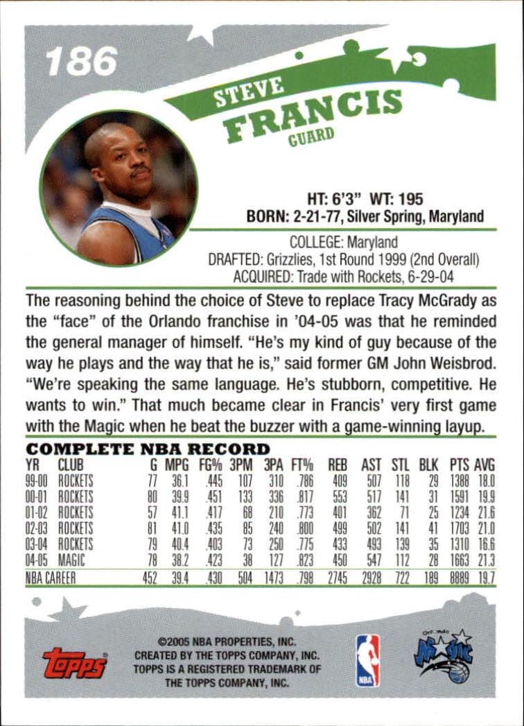 2005-06-Topps-Basketball-Cards-Base-Set-Pick-From-List thumbnail 369