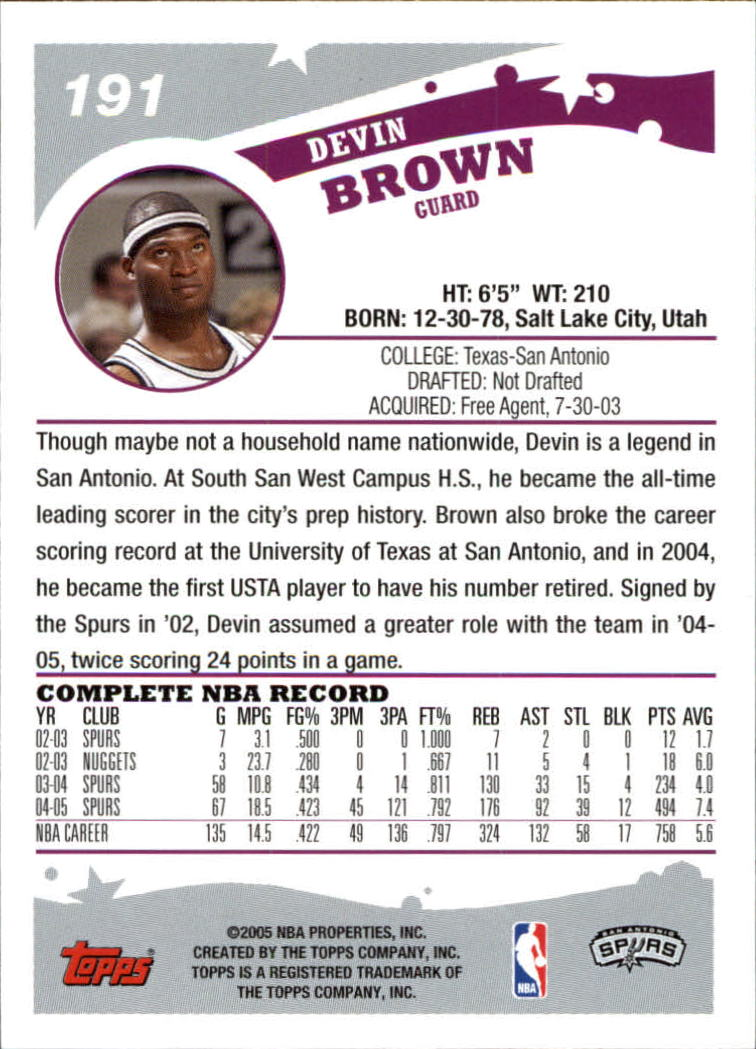 2005-06-Topps-Basketball-Cards-Base-Set-Pick-From-List thumbnail 379