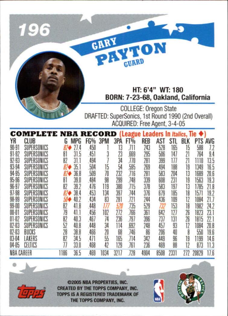 2005-06-Topps-Basketball-Cards-Base-Set-Pick-From-List thumbnail 389