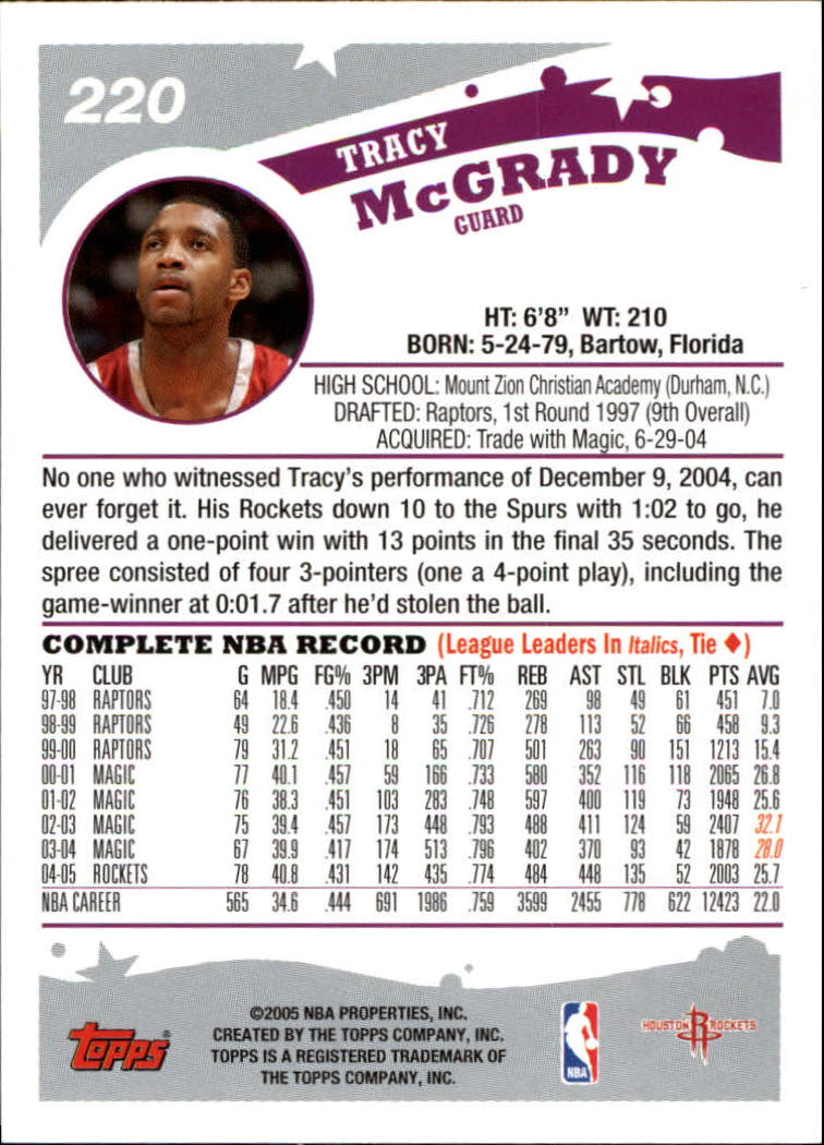 2005-06-Topps-Basketball-Cards-Base-Set-Pick-From-List thumbnail 435