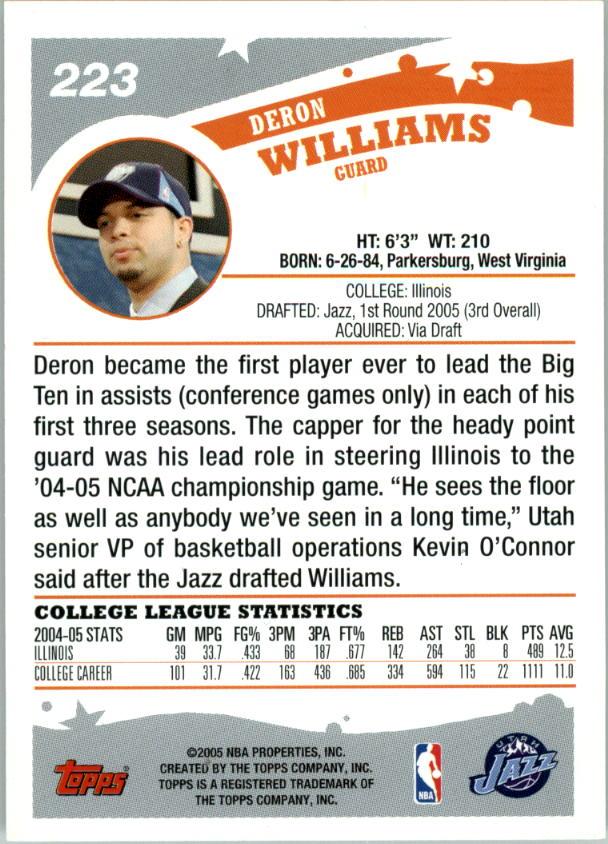 2005-06-Topps-Basketball-Cards-Base-Set-Pick-From-List thumbnail 441