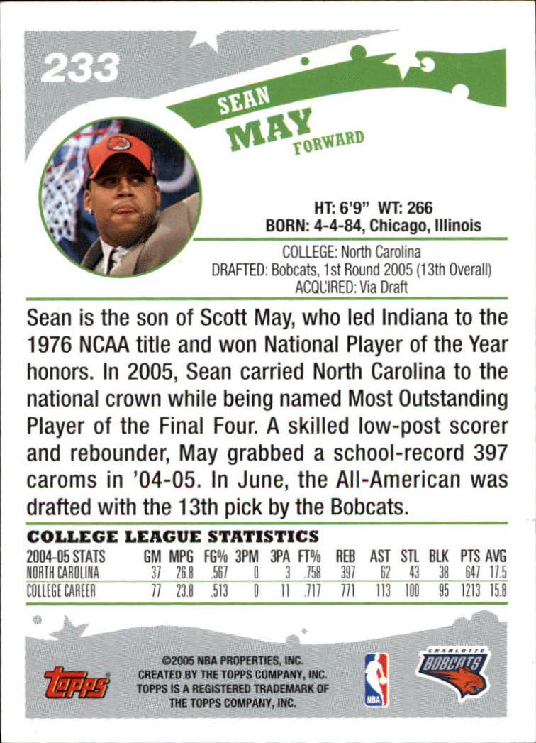 2005-06-Topps-Basketball-Cards-Base-Set-Pick-From-List thumbnail 459
