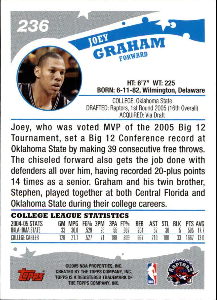 2005-06-Topps-Basketball-Cards-Base-Set-Pick-From-List thumbnail 465