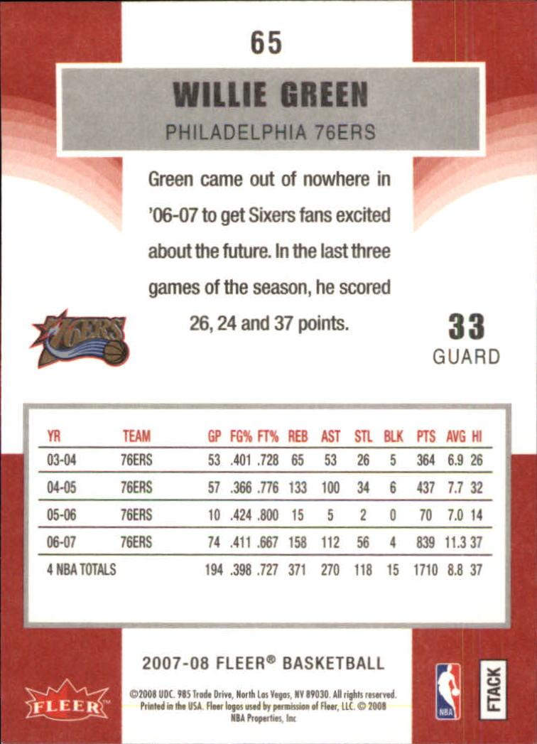2007-08-Fleer-Basketball-Cards-Base-Set-Pick-From-List thumbnail 125