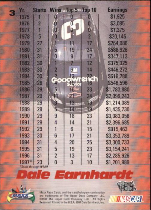 1997-Maxx-Auto-Racing-Cards-1-120-Rookies-A3252-You-Pick-10-FREE-SHIP thumbnail 7