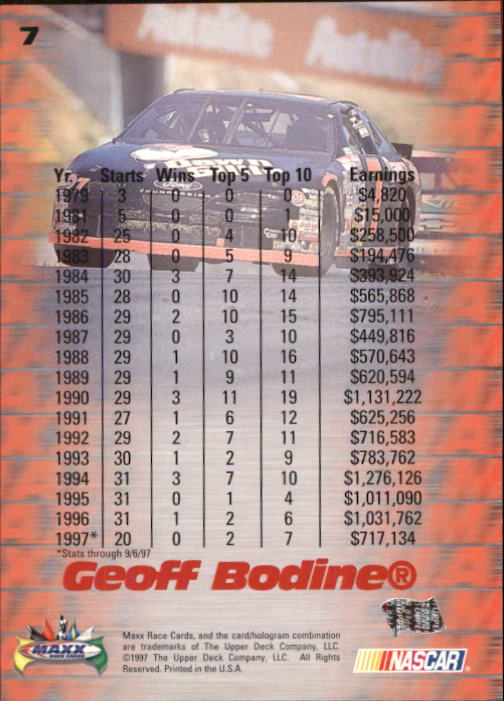 1997-Maxx-Auto-Racing-Cards-1-120-Rookies-A3252-You-Pick-10-FREE-SHIP thumbnail 15